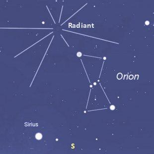 metorites solar system - photo #39