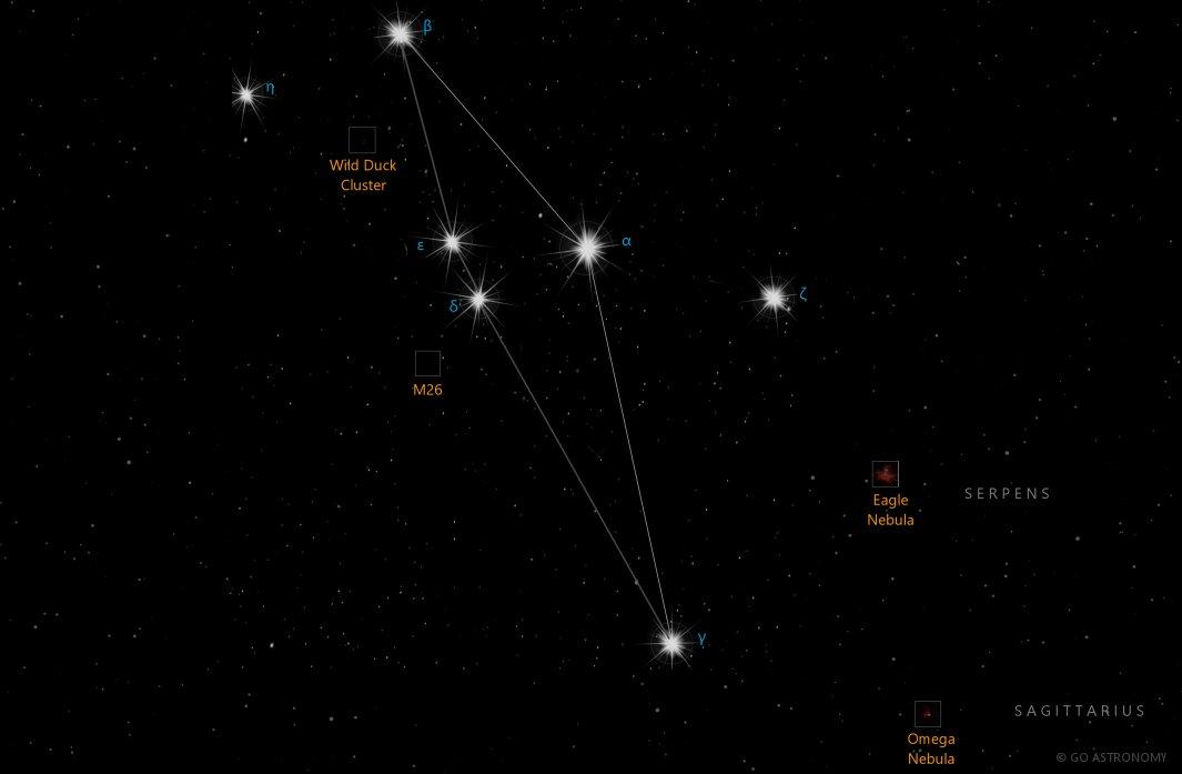 Pin su Astronomy