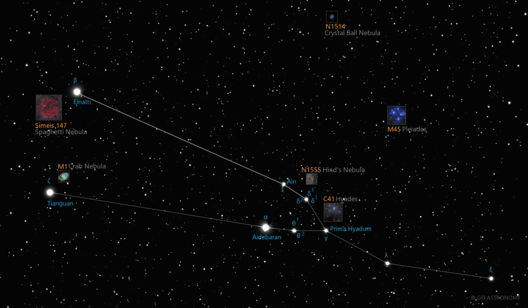 The Taurus Constellation | Learning the Night Sky | Go Astronomy