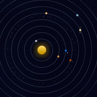 location of the planets in the solar system - photo #11